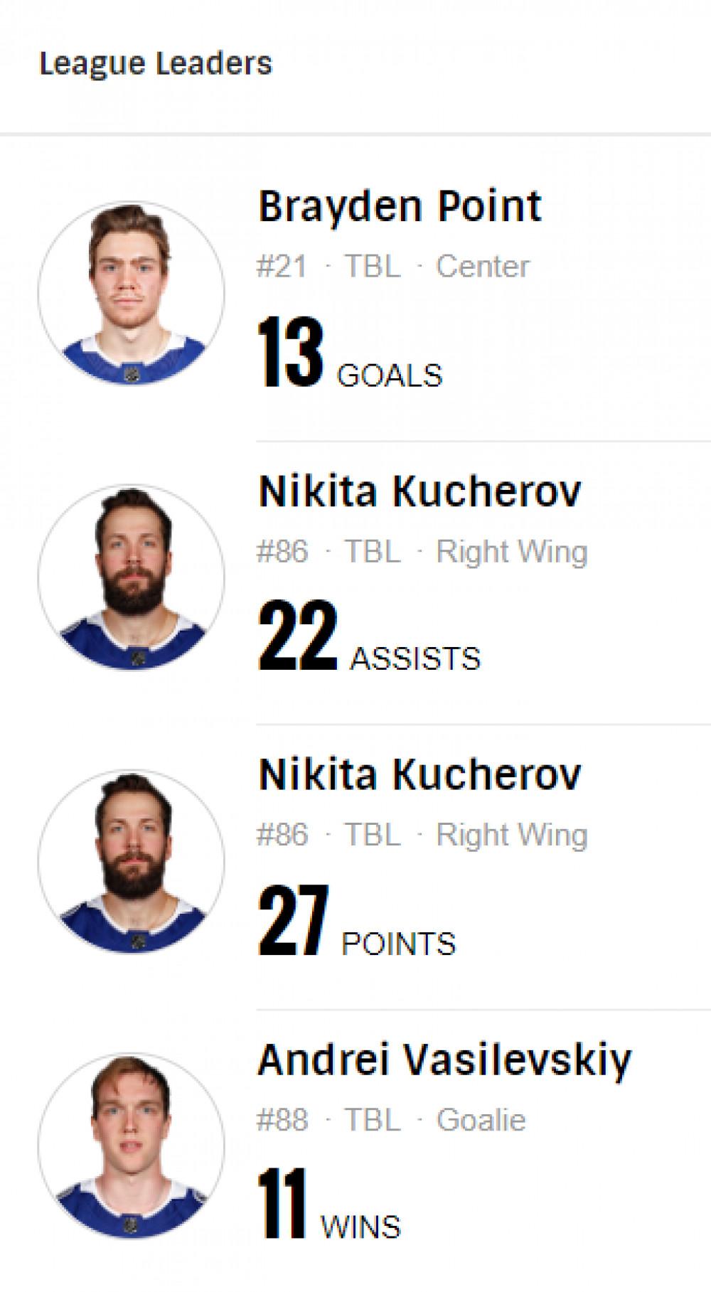 NHL 季后赛半决赛