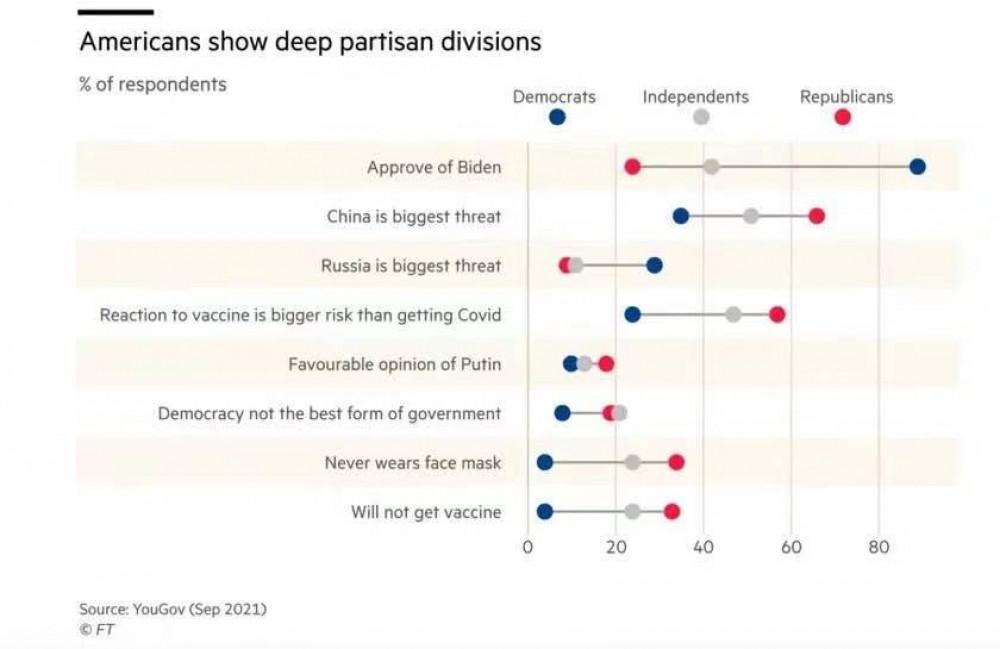 这两张统计图显示中期选举民主党悬了